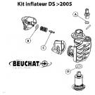 Kit Entretien Inflateur 2005 BEUCHAT
