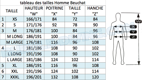 charte taille beuchat homme