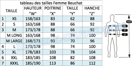 charte taille beuchat femme
