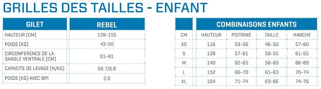 CHARTES DES TAILLES ENFANTS SCUBAPRO